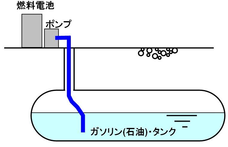 ガスリンスタンド.JPG