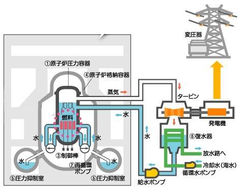原子力プラント.JPG