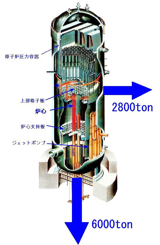 原子炉に作用した力.JPG