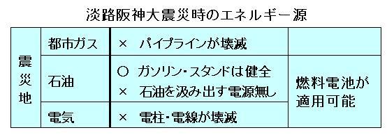 阪神大震災.JPG