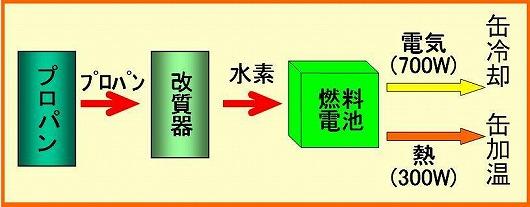 s-熱い缶冷たい缶.jpg